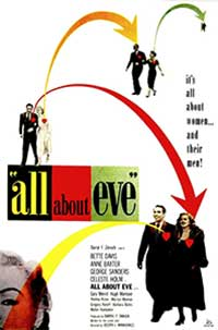 All About Eve (1950) Film Online Subtitrat